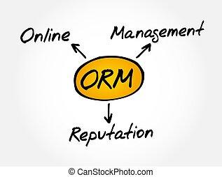 ORM - Online Reputation Management acronym concept - ORM - ...