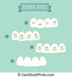 orthodontic treatment tooth braces vector illustration flat...
