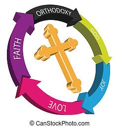 Orthodox icon - Illustration Orthodox symbol on a white...