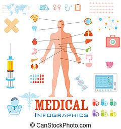 orvosi,  Healthcare,  infographics