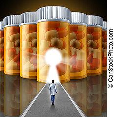 orvosság, kutatás