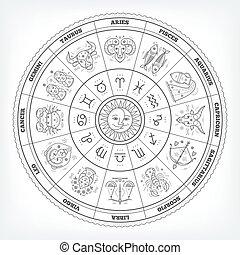 astrologie datování kanady