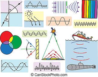 oscillations, -, phénomènes, physique, vagues