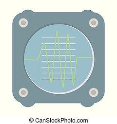 oscillograph, appareil mesure