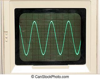 Oscilloscope Trace - Sine Wave trace on Oscilloscope