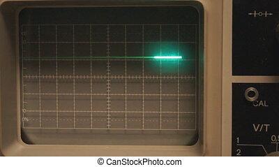 Oscilloscope, a measuring instrument.