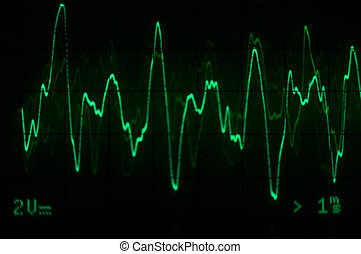 Oscilloscope waveform - green with voltage and time scale present