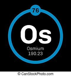 Periodic table element osmium icon periodic table element osmium chemical element urtaz Images