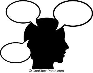 osoba, myślenie