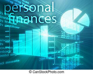 osobiste finanse