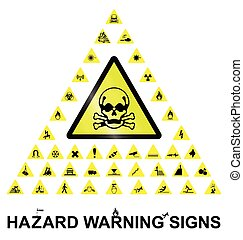 ostrzeżenie, ryzykować, znaki