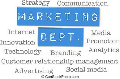 osztály, marketing, ügy, hirdetés, szavak