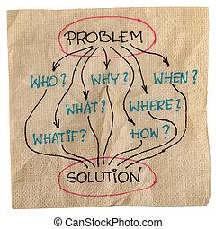 otázka, brainstorming, roztok