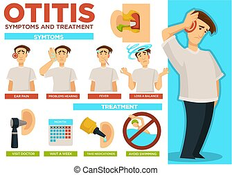 Otitis symptoms and preventions pain in ear poster vector. Problem hearing, fever and cold, vestibular loss of balance. Treat by visiting doctor, taking medication, avoid swimming in pools in water,