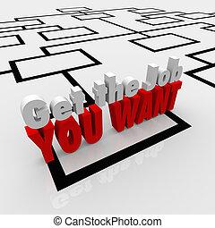 ottenere, carriera, grafico, lavoro, volere, obiettivo, ...