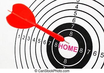 otthon, céltábla