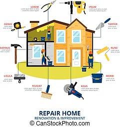otthon, fogalom, helyreállítás