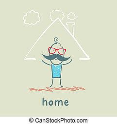 otthon