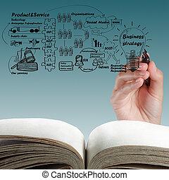 otwarty, czysta książka, od, handlowy, proces