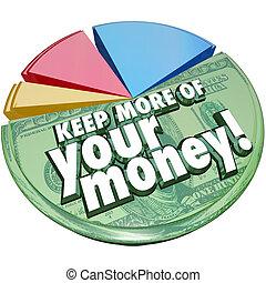 ou, coûts, après, gauche, frais, argent, projection, impôts...
