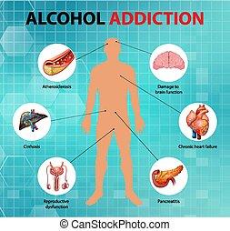 ou, information, penchant alcool, infographic, alcoolisme