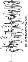 oud, landen, houten, richtingteken, middelbare , namen, richtingwijzer, oosten, tekening, straat