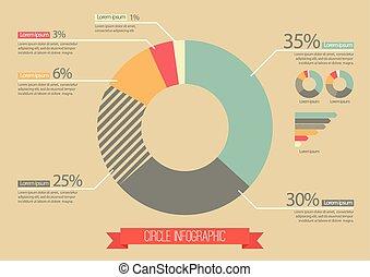ouderwetse , cirkel, infographic