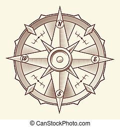 ouderwetse , grafisch, kompas