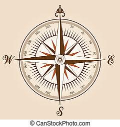 ouderwetse , vector, kompas