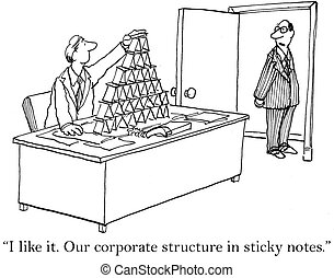"Our corporate structure is in sticky notes - ""I like it. Our..."