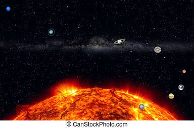 Realistic model of our solar system scale