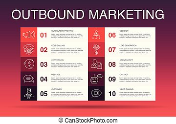 outbound marketing Infographic 10 option template. ...