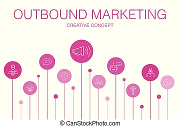 outbound marketing Infographic 10 steps template. Conversion...