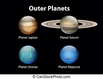 Outer planets - Illustration of the outer planets