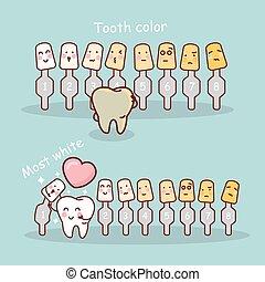 outillage, dent, blanchir