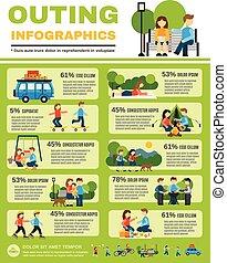 Outing Infographics Set