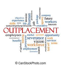 Outplacement Word Cloud Concept