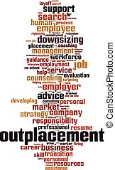 Outplacement word cloud