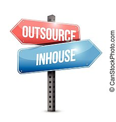 outsource, in-house, 通りの 印