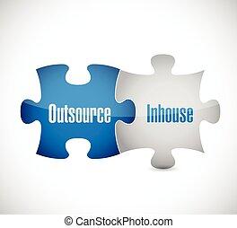 outsource, inhouse, morceaux puzzle