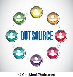 outsource people diagram illustration design