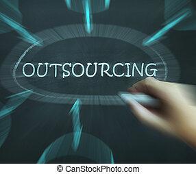 outsourcing, 圖形, 意味著, 自由職業者, 工人, 以及, 承包商