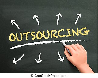outsourcing, hand, woord, geschreven