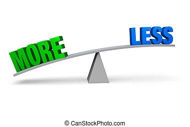 outweighs, więcej, mniej