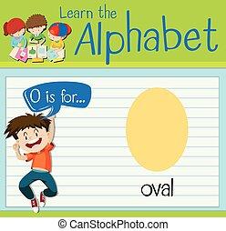 oval, flashcard, carta, o