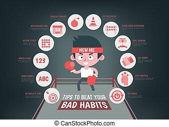 over, gewoonte, slecht, infographic, tips, jouw, veranderen