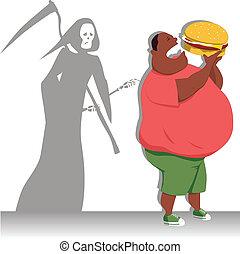 overeating, gevaar