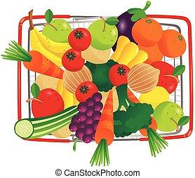Overhead view basket of groceries