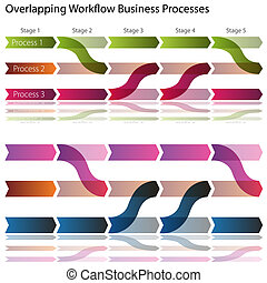 Overlapping Workflow Business Processes - An image of a...