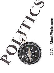 overskrift, politik, og, kompas
